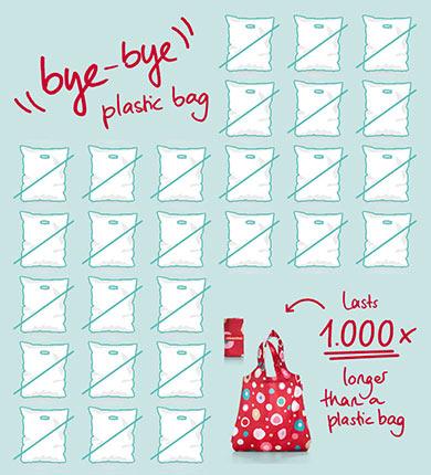 Ekologická taška nahradí až 1000 igelitek
