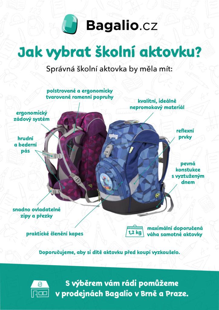 INFOGRAFIKA: Jak vybrat školní aktovku?